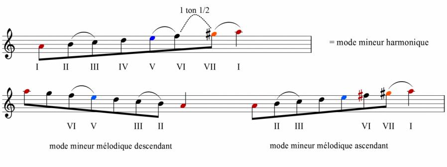 mineur-1.png